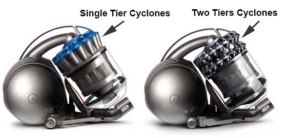 dyson cyclone technology single tier vs two-tier cyclones
