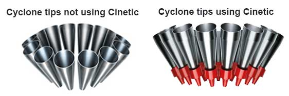 dyson cinetic technology cyclone tips which employ it